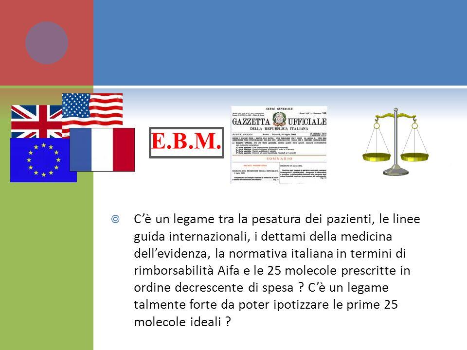 Cè un legame tra la pesatura dei pazienti, le linee guida internazionali, i dettami della medicina dellevidenza, la normativa italiana in termini di r