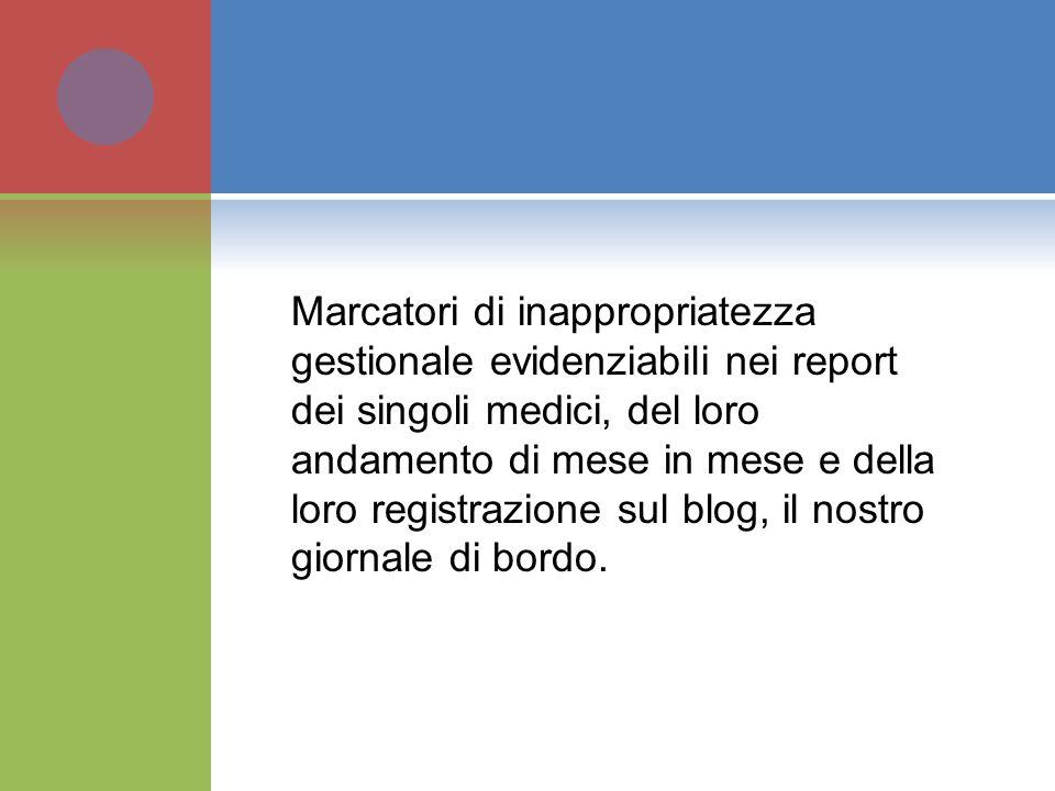 Marcatori di inappropriatezza gestionale evidenziabili nei report dei singoli medici, del loro andamento di mese in mese e della loro registrazione su