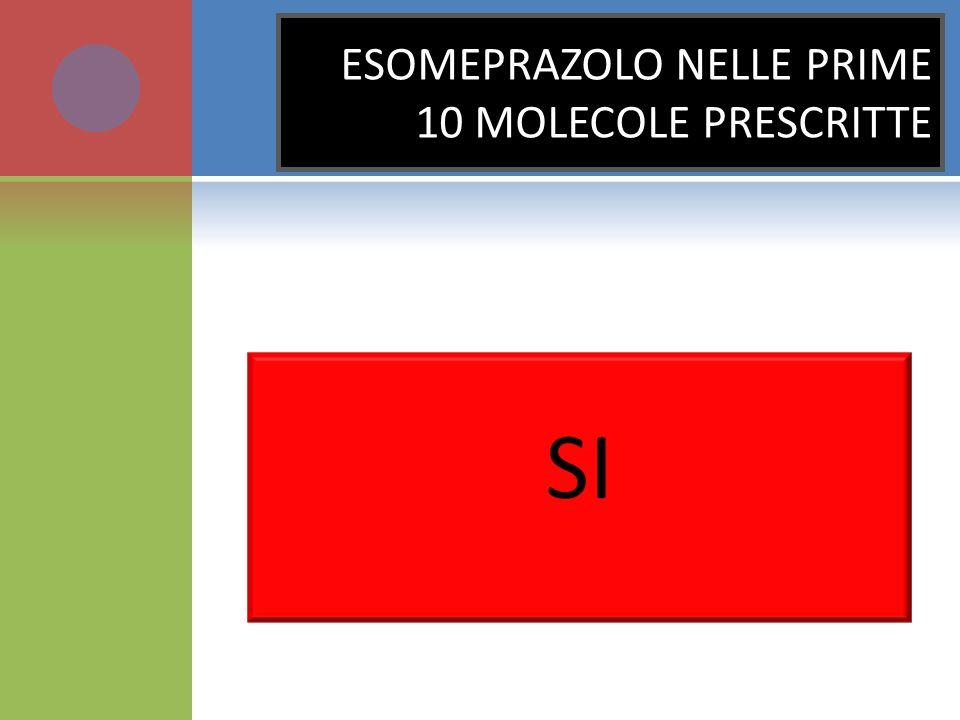 ESOMEPRAZOLO NELLE PRIME 10 MOLECOLE PRESCRITTE