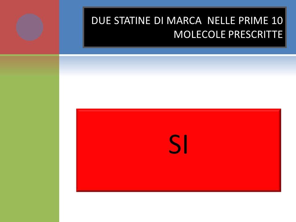 ACE INIBITORI E/O CA ANTAGONISTI A BREVETTO SCADUTO PRIME 10 MOLECOLE PRESCRITTE