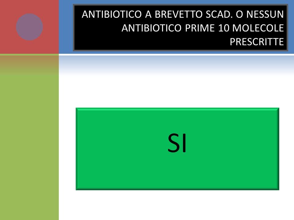 ANTIBIOTICO A BREVETTO SCAD. O NESSUN ANTIBIOTICO PRIME 10 MOLECOLE PRESCRITTE