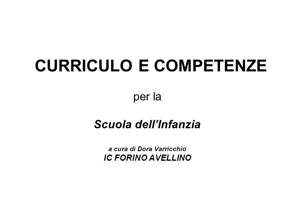 CURRICULO E COMPETENZE per la Scuola dellInfanzia a cura di Dora Varricchio IC FORINO AVELLINO
