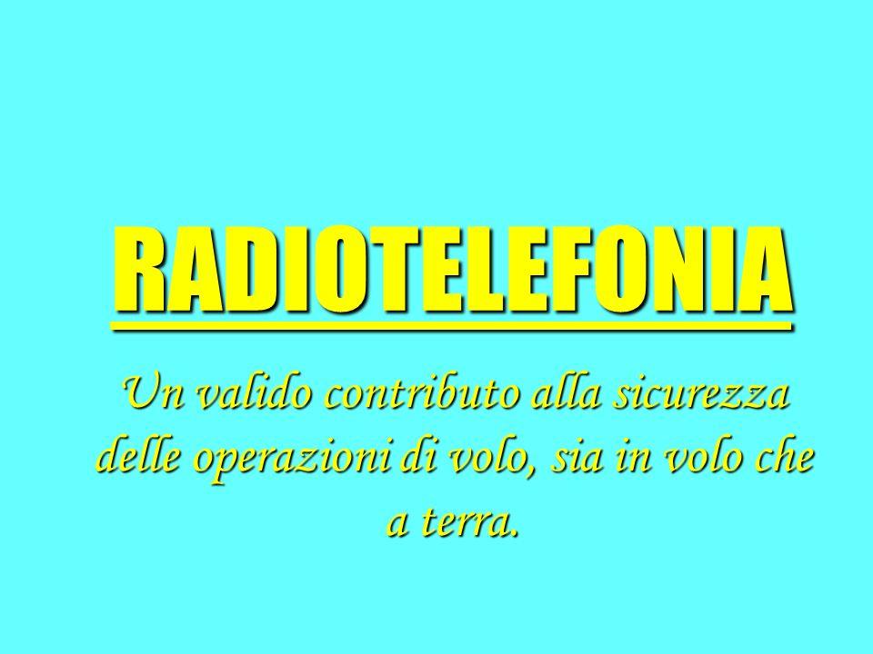 24/03/200612 NOMINATIVI DI CHIAMATA – Velivoli I-ABCD 1.