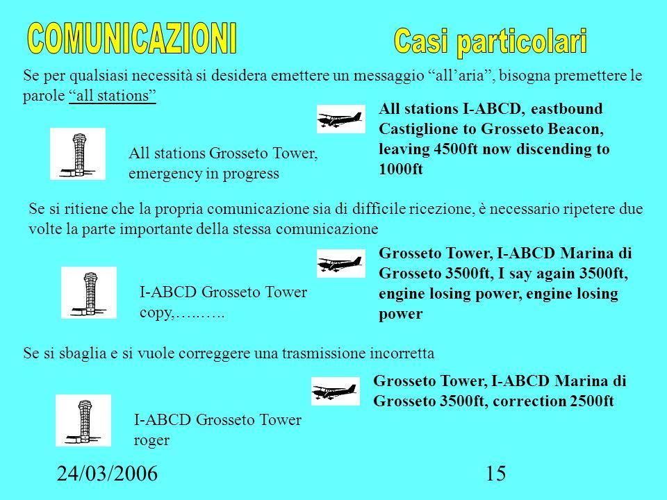24/03/200615 Se per qualsiasi necessità si desidera emettere un messaggio allaria, bisogna premettere le parole all stations All stations I-ABCD, east