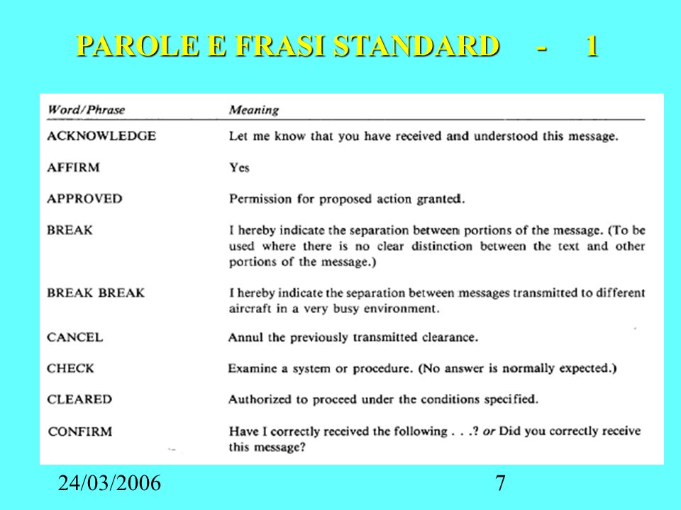 24/03/20068 PAROLE E FRASI STANDARD - 2