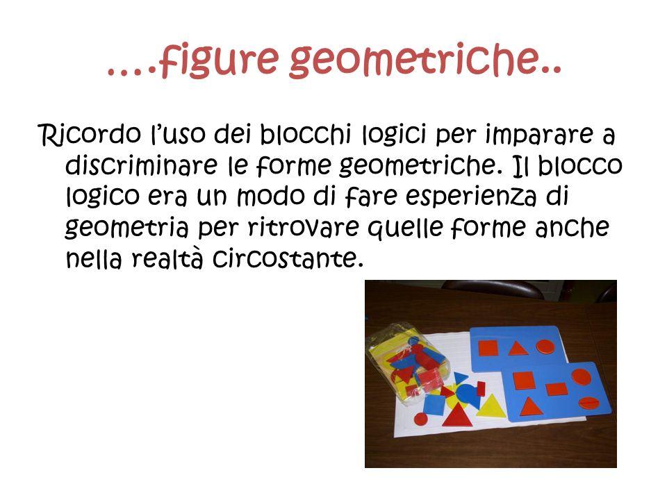 ….figure geometriche.. Ricordo luso dei blocchi logici per imparare a discriminare le forme geometriche. Il blocco logico era un modo di fare esperien