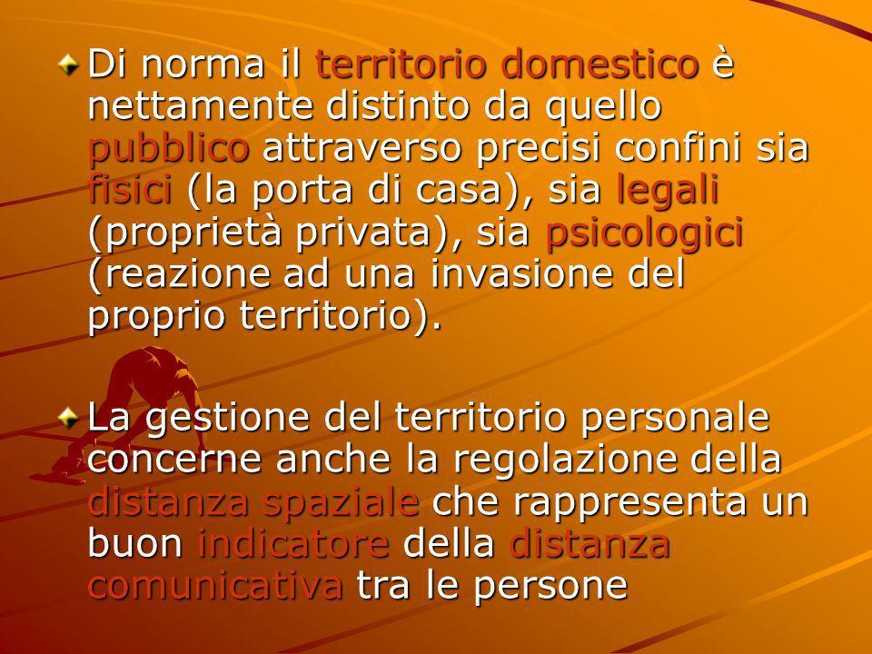 Di norma il territorio domestico è nettamente distinto da quello pubblico attraverso precisi confini sia fisici (la porta di casa), sia legali (propri