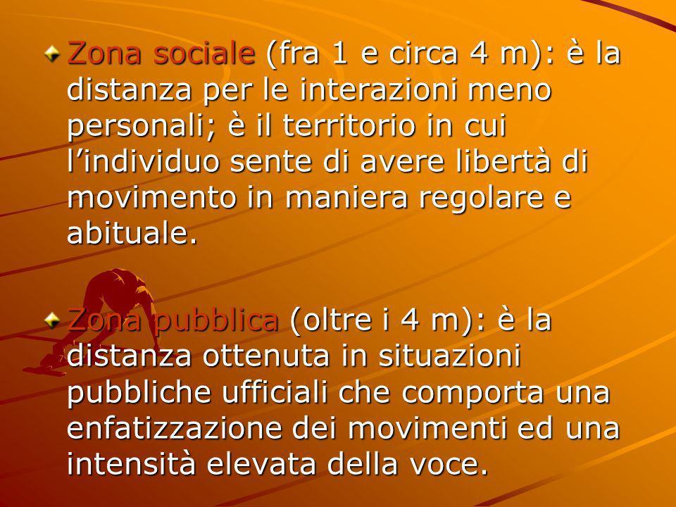 Zona sociale (fra 1 e circa 4 m): è la distanza per le interazioni meno personali; è il territorio in cui lindividuo sente di avere libertà di movimen