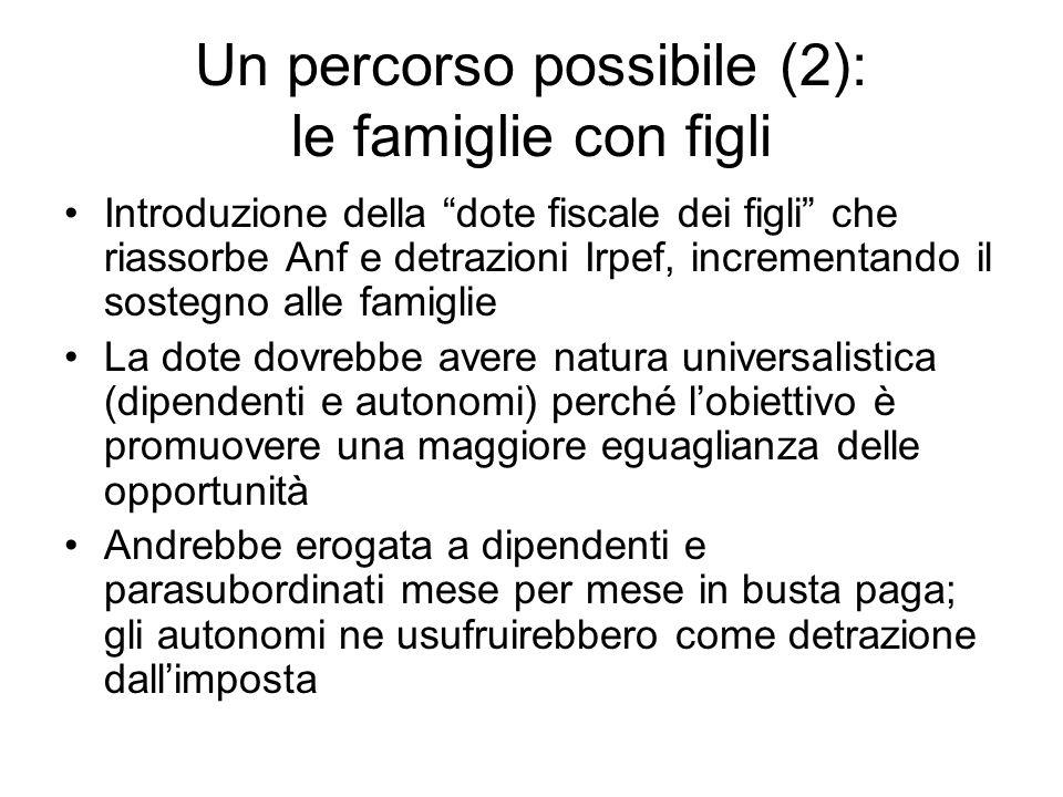 Un percorso possibile (2): le famiglie con figli Introduzione della dote fiscale dei figli che riassorbe Anf e detrazioni Irpef, incrementando il sost