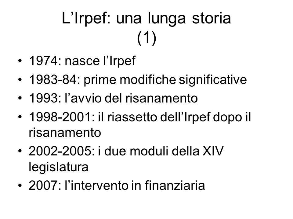LIrpef: una lunga storia (1) 1974: nasce lIrpef 1983-84: prime modifiche significative 1993: lavvio del risanamento 1998-2001: il riassetto dellIrpef