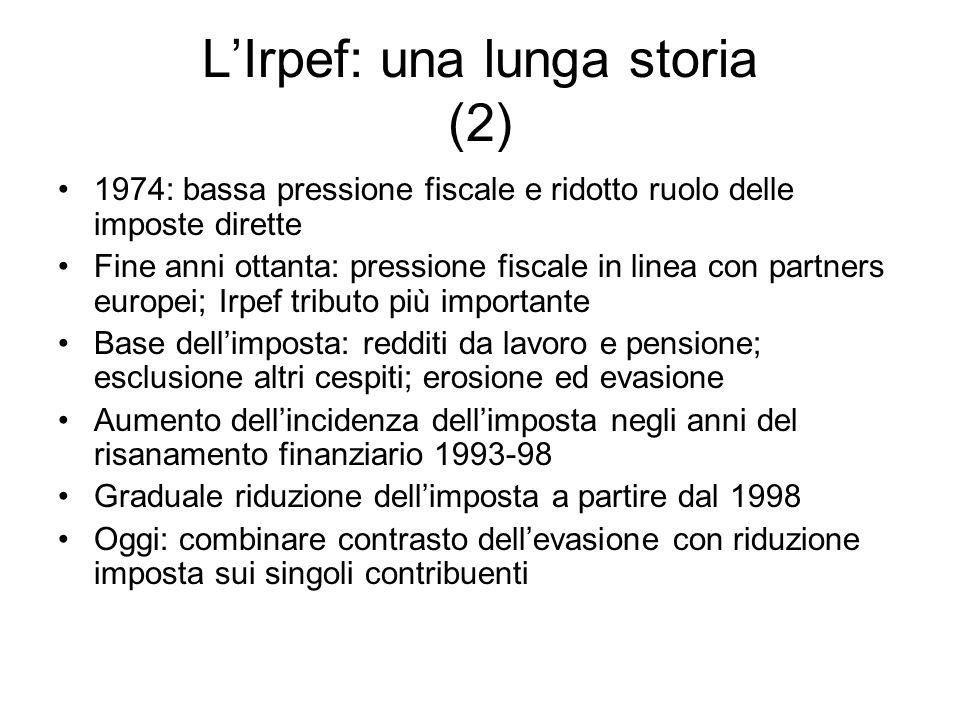LIrpef: una lunga storia (2) 1974: bassa pressione fiscale e ridotto ruolo delle imposte dirette Fine anni ottanta: pressione fiscale in linea con par