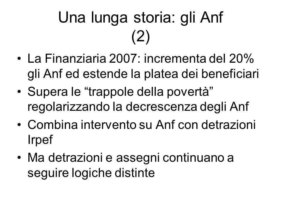 Una lunga storia: gli Anf (2) La Finanziaria 2007: incrementa del 20% gli Anf ed estende la platea dei beneficiari Supera le trappole della povertà re
