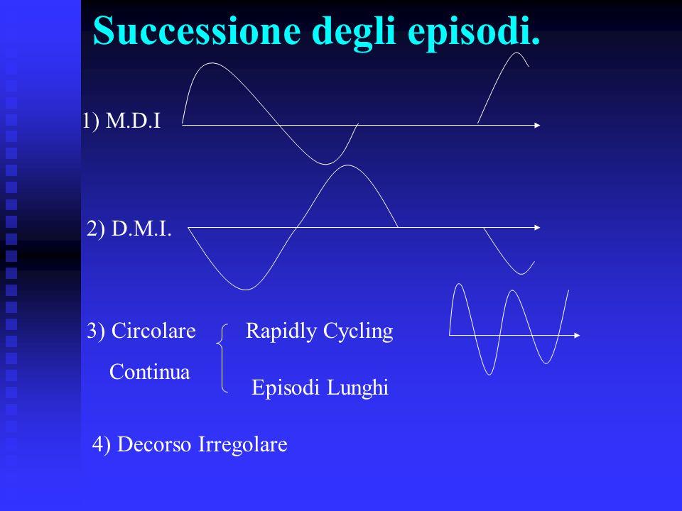 Successione degli episodi. 1) M.D.I 2) D.M.I. 3) Circolare Continua Rapidly Cycling Episodi Lunghi 4) Decorso Irregolare