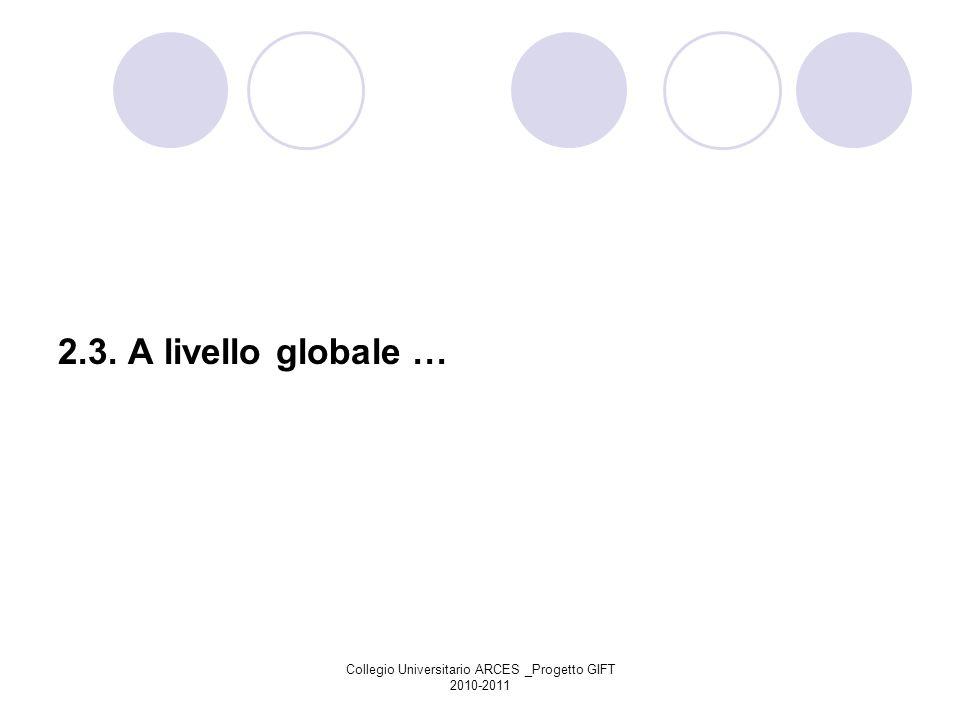 Collegio Universitario ARCES _Progetto GIFT 2010-2011 2.3. A livello globale …
