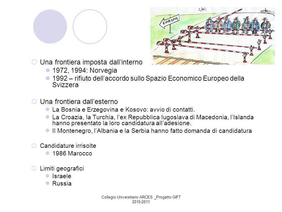 Collegio Universitario ARCES _Progetto GIFT 2010-2011 Una frontiera imposta dallinterno 1972, 1994: Norvegia 1992 – rifiuto dellaccordo sullo Spazio E