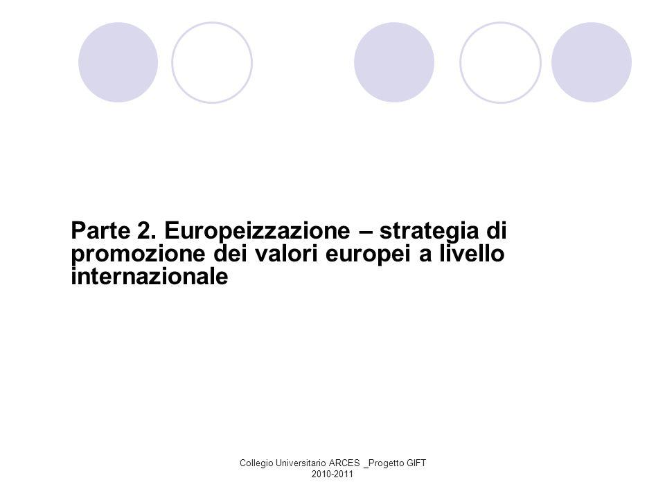 Parte 2. Europeizzazione – strategia di promozione dei valori europei a livello internazionale