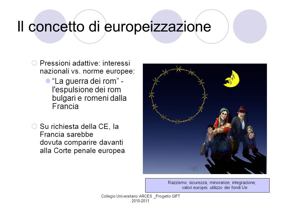 Collegio Universitario ARCES _Progetto GIFT 2010-2011 Il concetto di europeizzazione Pressioni adattive: interessi nazionali vs. norme europee: La gue