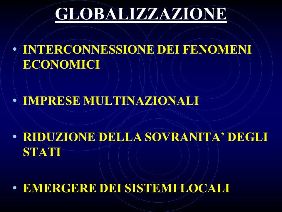 GLOBALIZZAZIONE INTERCONNESSIONE DEI FENOMENI ECONOMICI IMPRESE MULTINAZIONALI RIDUZIONE DELLA SOVRANITA DEGLI STATI EMERGERE DEI SISTEMI LOCALI