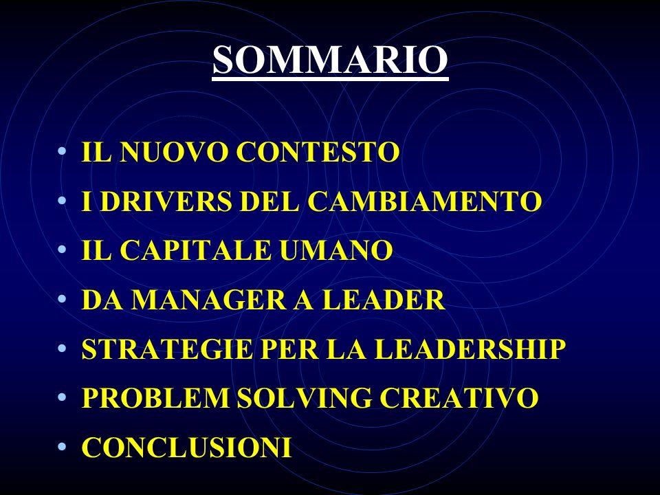 SOMMARIO IL NUOVO CONTESTO I DRIVERS DEL CAMBIAMENTO IL CAPITALE UMANO DA MANAGER A LEADER STRATEGIE PER LA LEADERSHIP PROBLEM SOLVING CREATIVO CONCLU