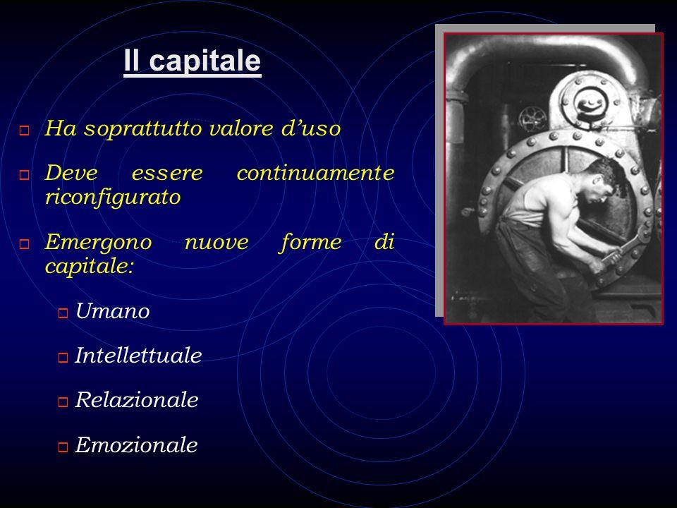 Il capitale ¨ Ha soprattutto valore duso ¨ Deve essere continuamente riconfigurato ¨ Emergono nuove forme di capitale: ¨ Umano ¨ Intellettuale ¨ Relaz
