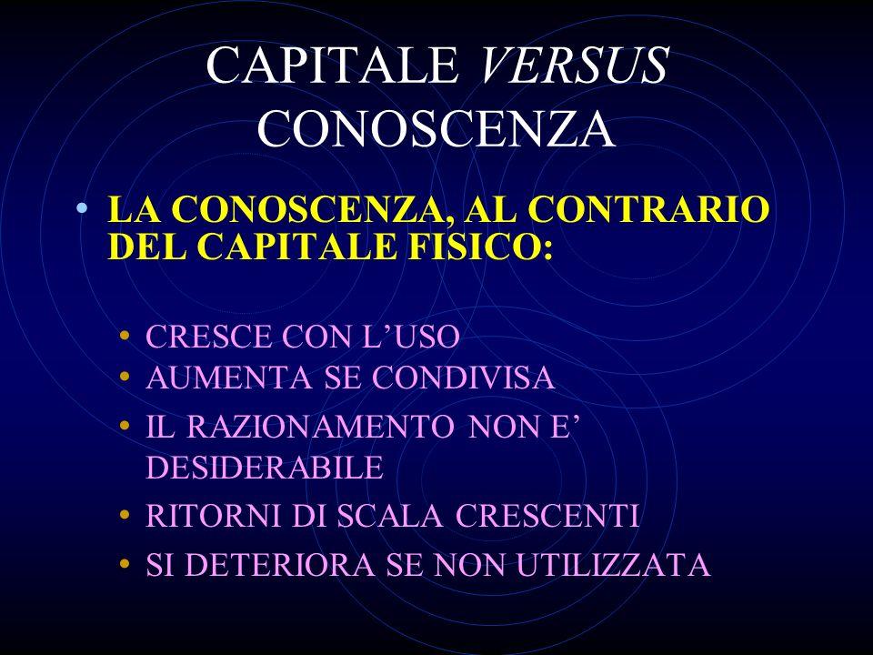 CAPITALE VERSUS CONOSCENZA LA CONOSCENZA, AL CONTRARIO DEL CAPITALE FISICO: CRESCE CON LUSO AUMENTA SE CONDIVISA IL RAZIONAMENTO NON E DESIDERABILE RI