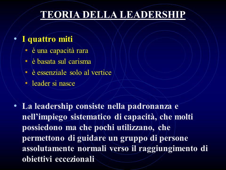 TEORIA DELLA LEADERSHIP I quattro miti è una capacità rara è basata sul carisma è essenziale solo al vertice leader si nasce La leadership consiste ne