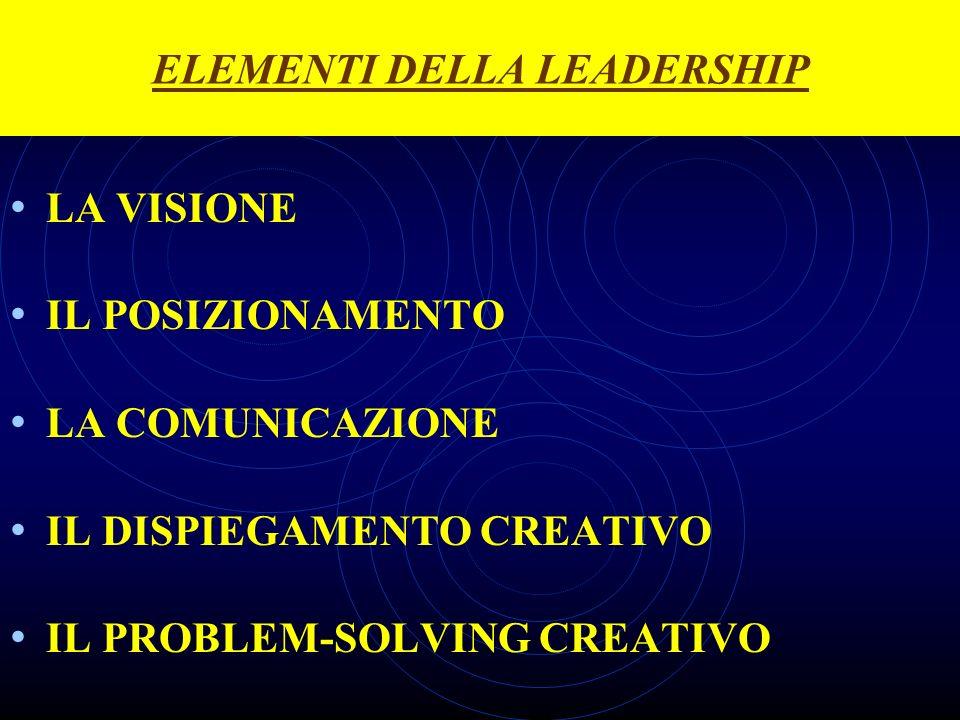 ELEMENTI DELLA LEADERSHIP LA VISIONE IL POSIZIONAMENTO LA COMUNICAZIONE IL DISPIEGAMENTO CREATIVO IL PROBLEM-SOLVING CREATIVO