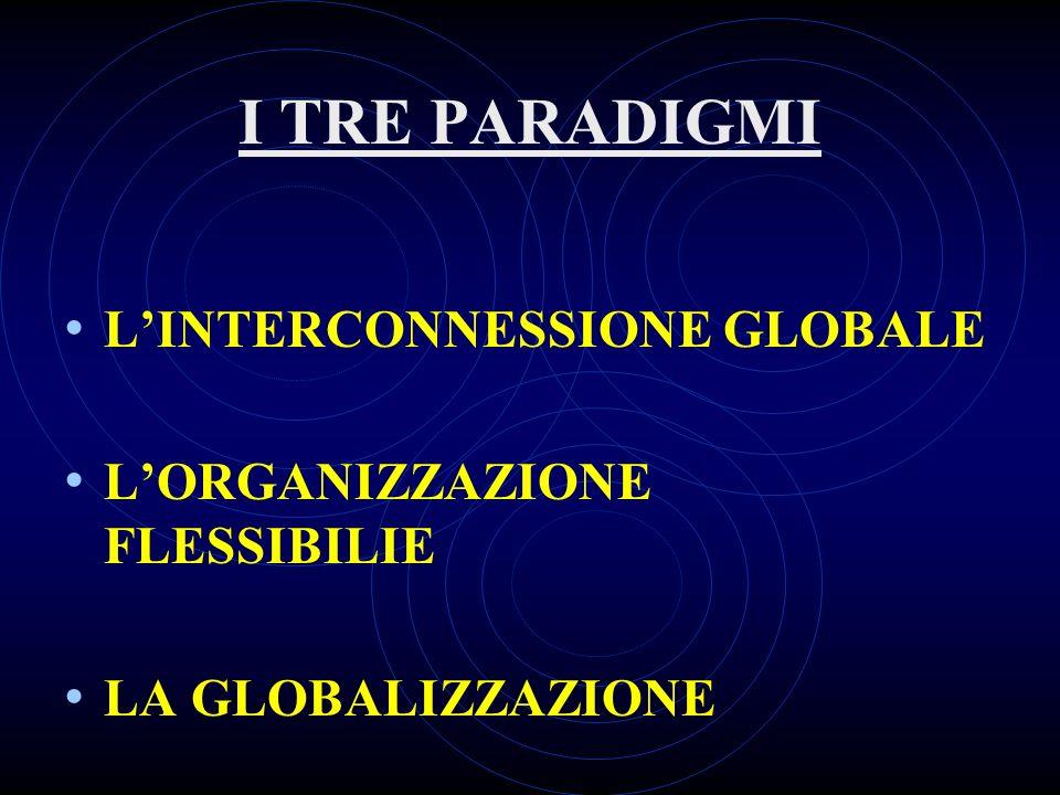 I TRE PARADIGMI LINTERCONNESSIONE GLOBALE LORGANIZZAZIONE FLESSIBILIE LA GLOBALIZZAZIONE