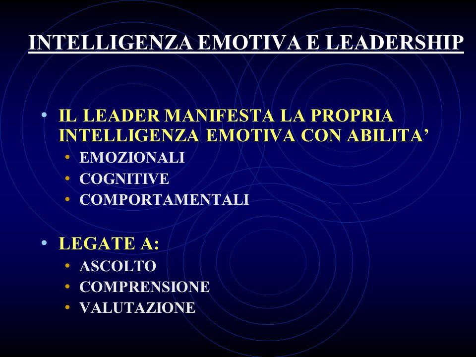 INTELLIGENZA EMOTIVA E LEADERSHIP IL LEADER MANIFESTA LA PROPRIA INTELLIGENZA EMOTIVA CON ABILITA EMOZIONALI COGNITIVE COMPORTAMENTALI LEGATE A: ASCOL