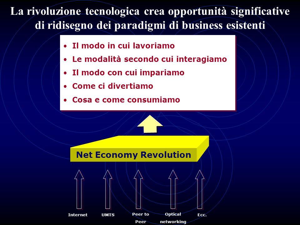 La rivoluzione tecnologica crea opportunità significative di ridisegno dei paradigmi di business esistenti Net Economy Revolution InternetEcc.UMTS Opt