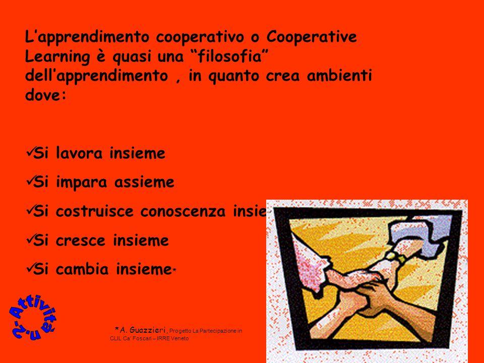Lapprendimento cooperativo o Cooperative Learning è quasi una filosofia dellapprendimento, in quanto crea ambienti dove: Si lavora insieme Si impara a