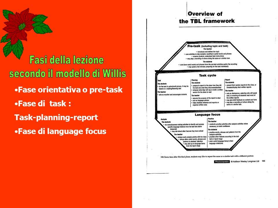 Fase orientativa o pre-task Fase di task : Task-planning-report Fase di language focus