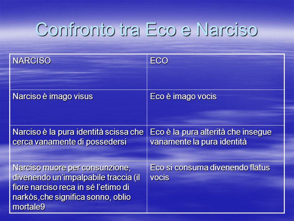 Confronto tra Eco e Narciso NARCISOECO Narciso è imago visus Eco è imago vocis Narciso è la pura identità scissa che cerca vanamente di possedersi Eco