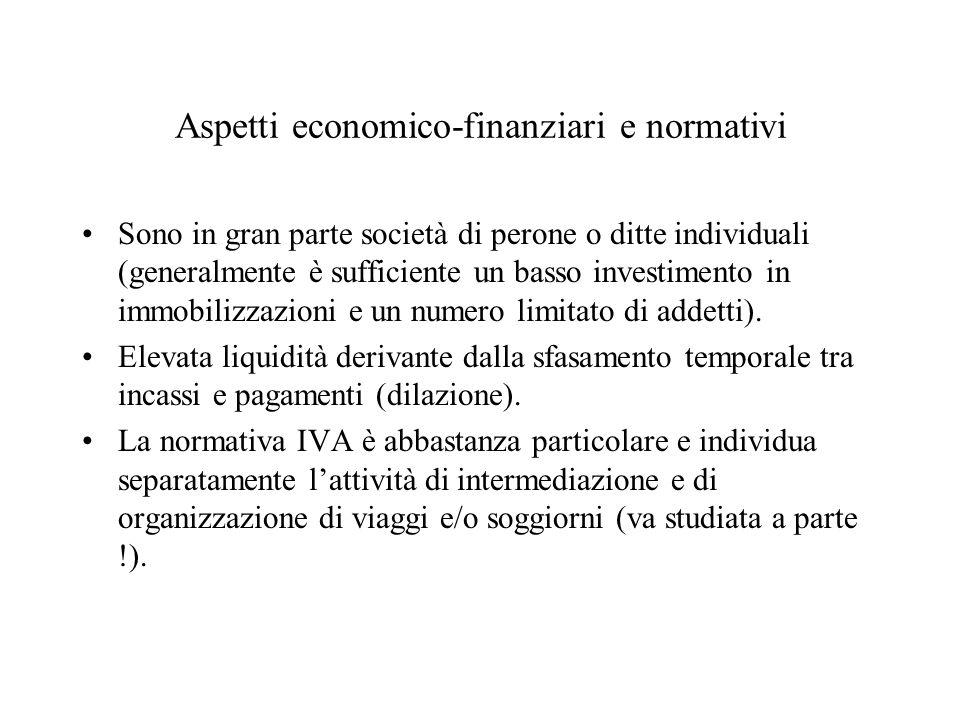 Aspetti economico-finanziari e normativi Sono in gran parte società di perone o ditte individuali (generalmente è sufficiente un basso investimento in