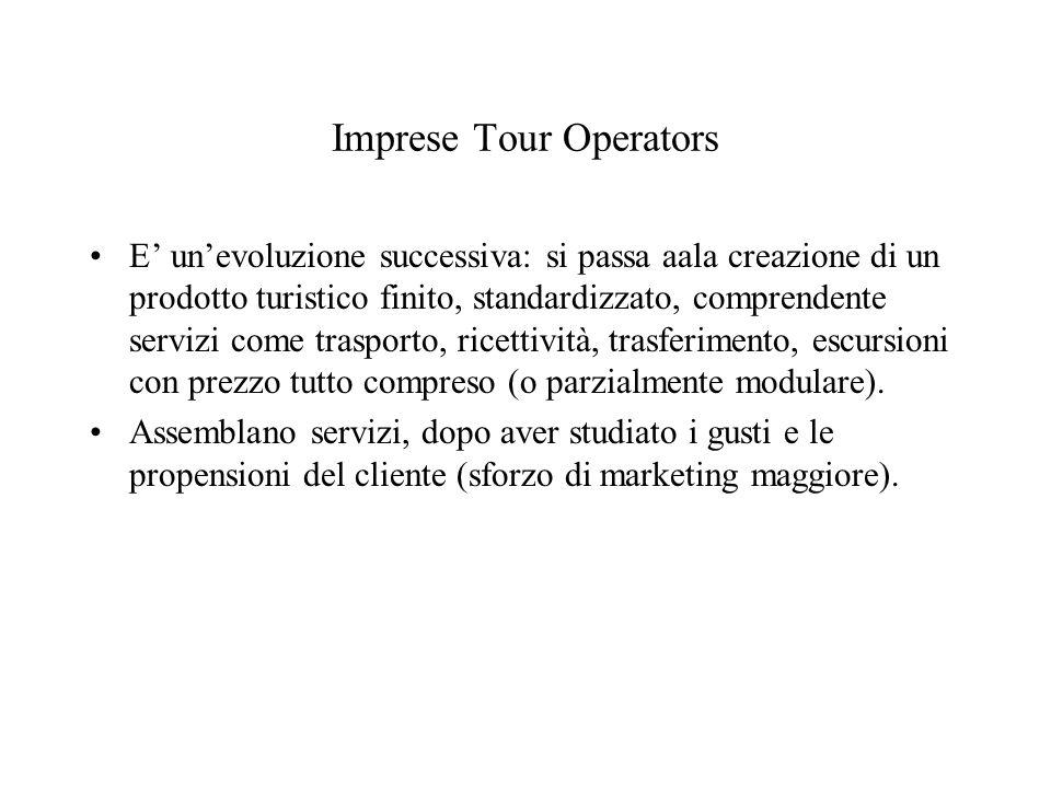Imprese Tour Operators E unevoluzione successiva: si passa aala creazione di un prodotto turistico finito, standardizzato, comprendente servizi come t