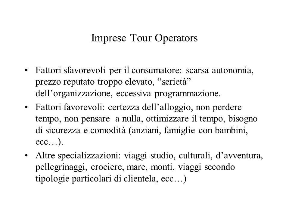 Imprese Tour Operators Fattori sfavorevoli per il consumatore: scarsa autonomia, prezzo reputato troppo elevato, serietà dellorganizzazione, eccessiva