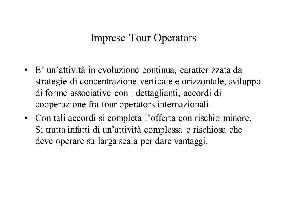 Imprese Tour Operators E unattività in evoluzione continua, caratterizzata da strategie di concentrazione verticale e orizzontale, sviluppo di forme a