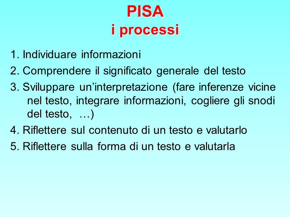 Rilevare le competenze La procedura seguita dalle prove di PISA