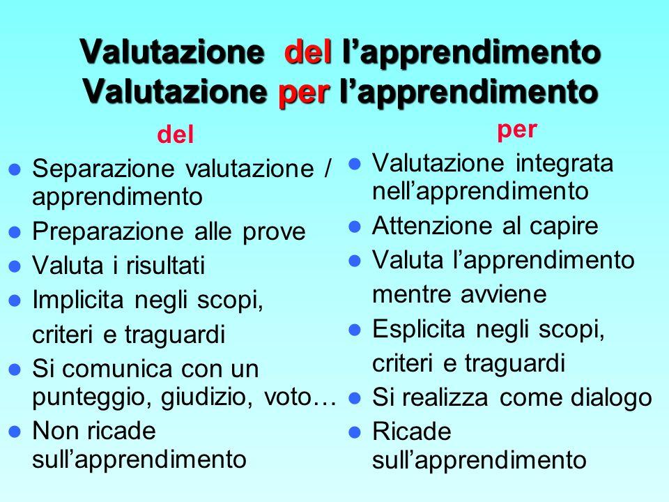 Dalla progettazione alla valutazione La progettazione di un compito o di una prova richiede di individuare la competenza e le sue dimensioni (es.