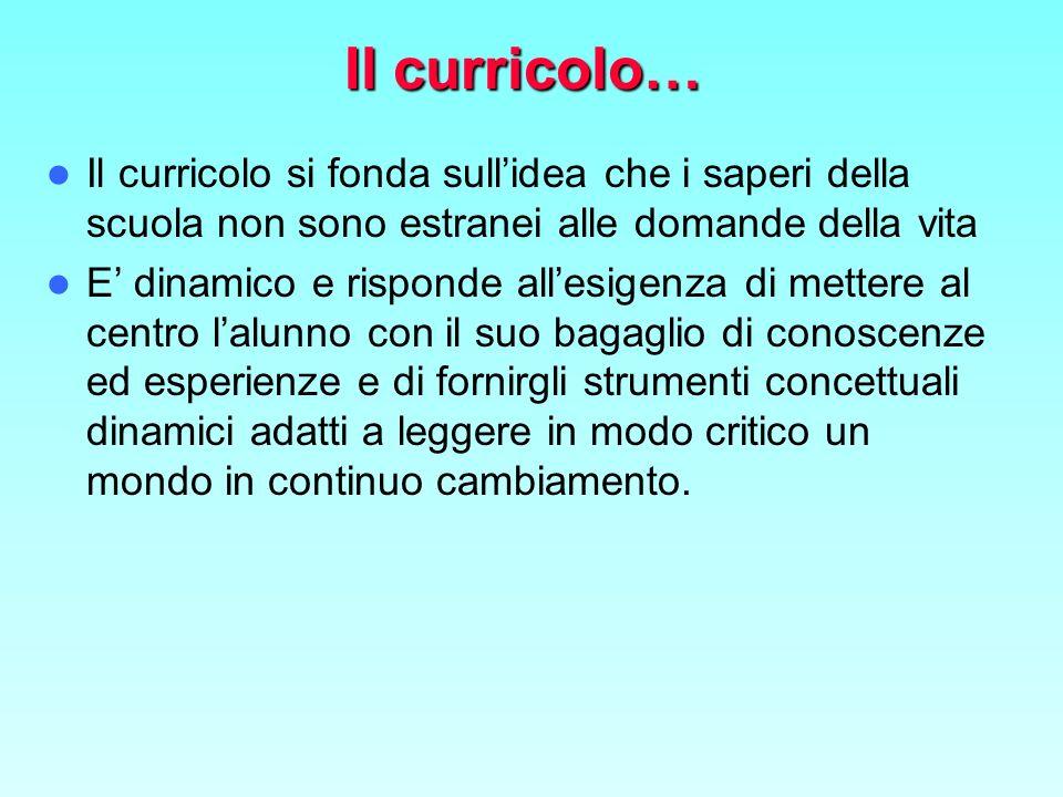 PISA i processi 1.Individuare informazioni 2. Comprendere il significato generale del testo 3.