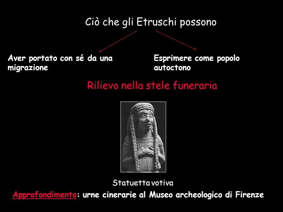 Maria Giulia PoggiEtruschi. Storia e civiltà47 Ciò che gli Etruschi possono Aver portato con sé da una migrazione Esprimere come popolo autoctono Rili