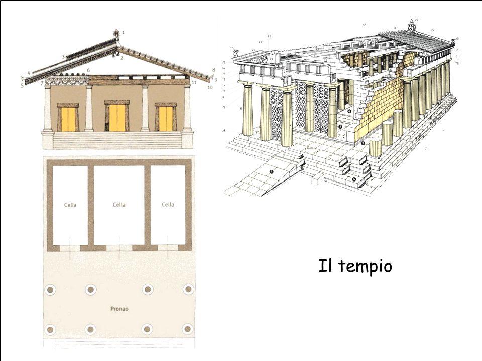 Maria Giulia PoggiEtruschi. Storia e civiltà56 5. Potenza e civiltà etrusca Il culto. Il tempio