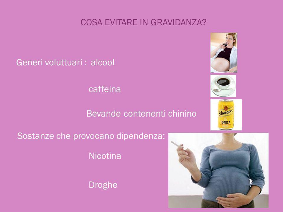 COSA EVITARE IN GRAVIDANZA? alcoolGeneri voluttuari : caffeina Bevande contenenti chinino Sostanze che provocano dipendenza: Nicotina Droghe