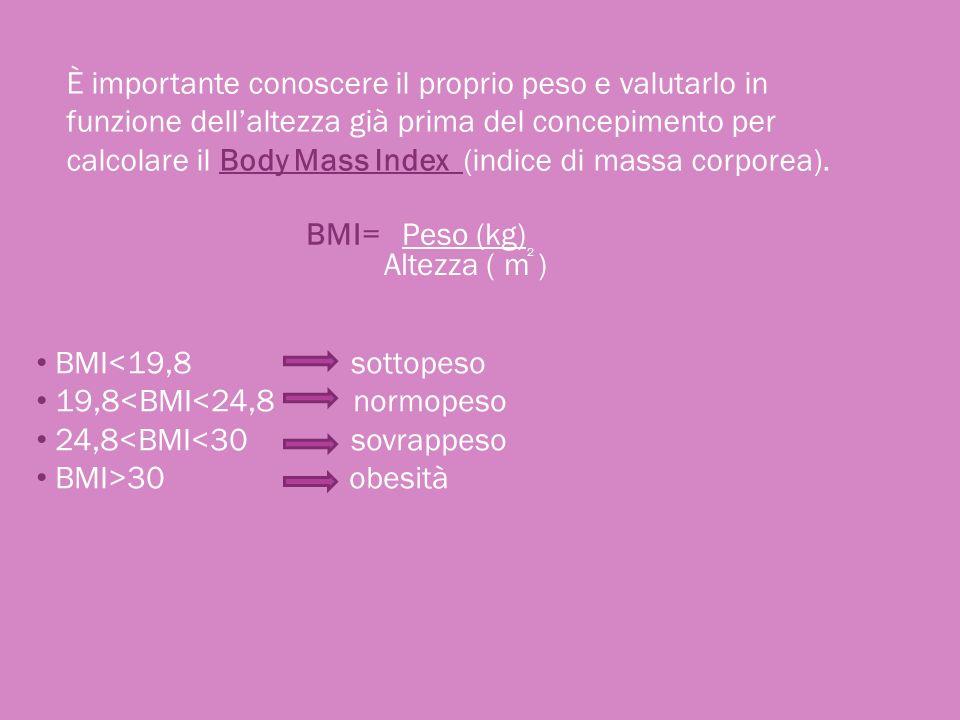 BMI<19,8 sottopeso 19,8<BMI<24,8 normopeso 24,8<BMI<30 sovrappeso BMI>30 obesità È importante conoscere il proprio peso e valutarlo in funzione dellal