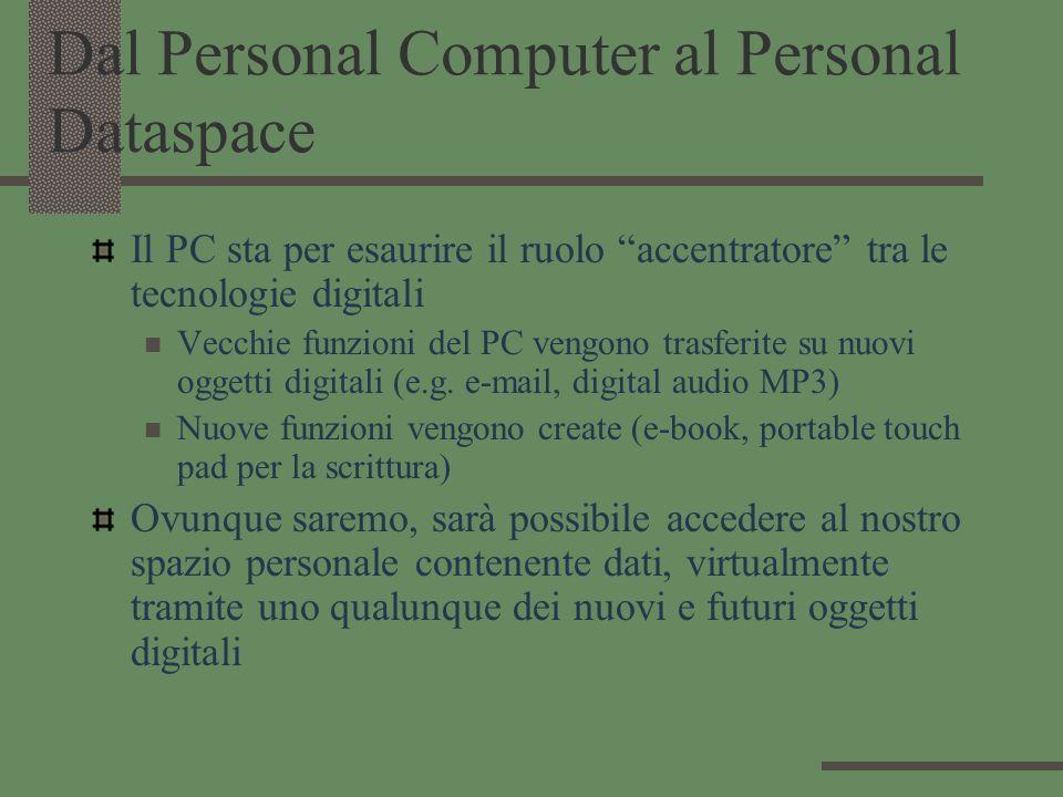 Dal Personal Computer al Personal Dataspace Il PC sta per esaurire il ruolo accentratore tra le tecnologie digitali Vecchie funzioni del PC vengono tr