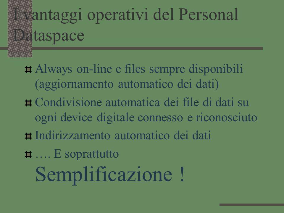 I vantaggi operativi del Personal Dataspace Always on-line e files sempre disponibili (aggiornamento automatico dei dati) Condivisione automatica dei