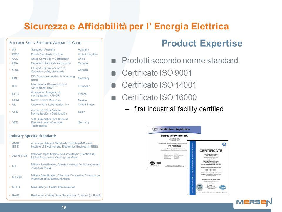 19 Prodotti secondo norme standard Certificato ISO 9001 Certificato ISO 14001 Certificato ISO 16000 –first industrial facility certified Product Exper