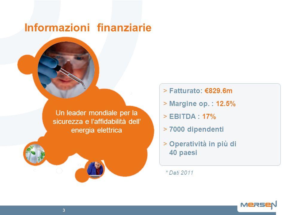 4 Sei aree di competenza Energia Chimica/ Farmaceutica Elettronica Processi industriali 23% 14% 13% 14% 30% Altri Trasporti 6%