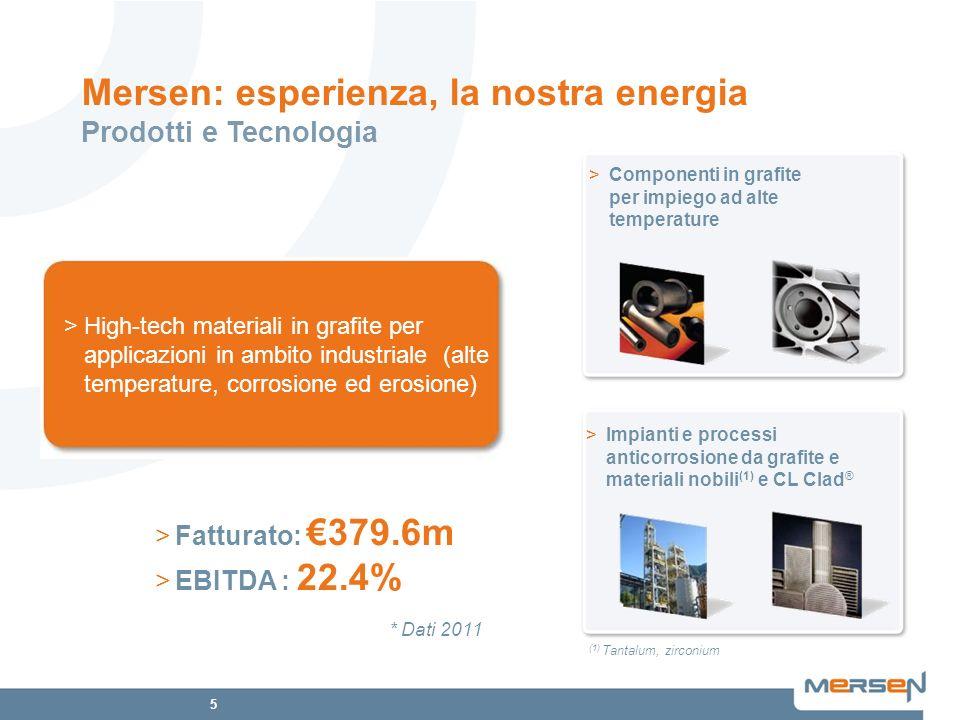6 >Fusibili e Portafusibili >Componenti elettrici per turbine eoliche >Brushes e brushholders per motori elettrici >Dispositivi e sistemi di raffreddamento >Protezione apparecchiature elettriche e elettroniche con soluzioni sicure per la protezione di macchinari (motori,generatori e alternatori) >Fatturato: 450m >EBITDA : 15.4% Mersen: esperienza la nostra energia Tecnologia e componenti elettrici * Dati 2011