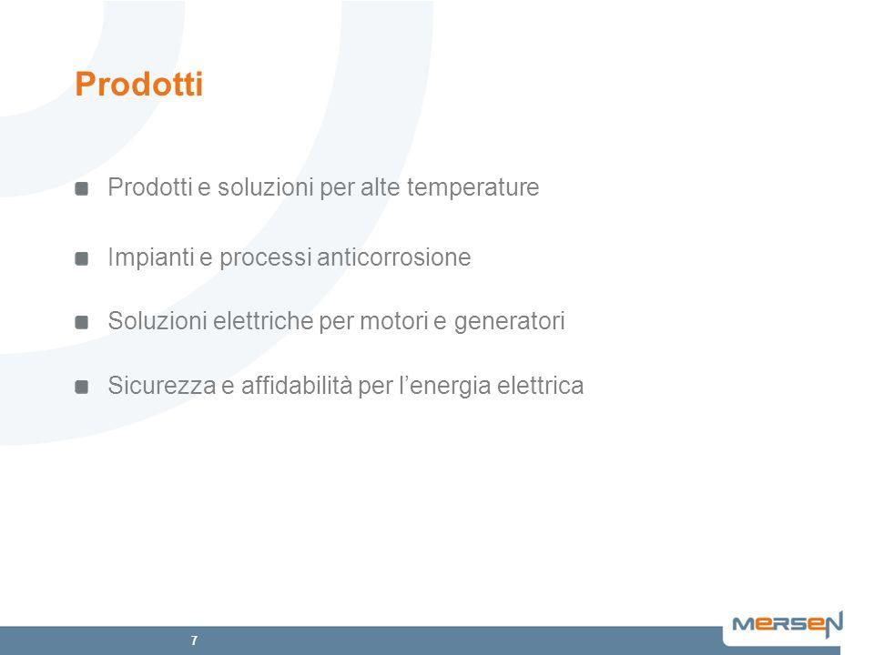 18 Sistemi elettronici per gestione dellenergia –Applicazioni per il mercato fotovoltaico –Schede elettroniche master per monitoraggio –Monitoraggio stringhe e cassette di giunzione Product Expertise Sicurezza e Affidabilità per l Energia Elettrica